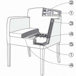 shema-fauteuil-mobitec
