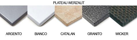 plateau_werzalit
