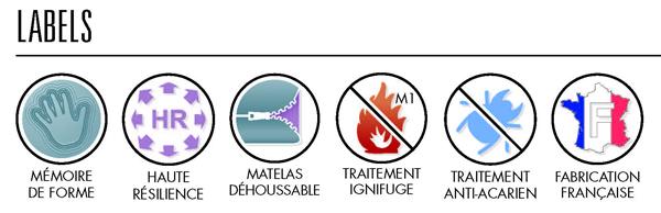 label-matelas-top-confort