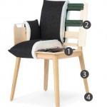 shema-chaise